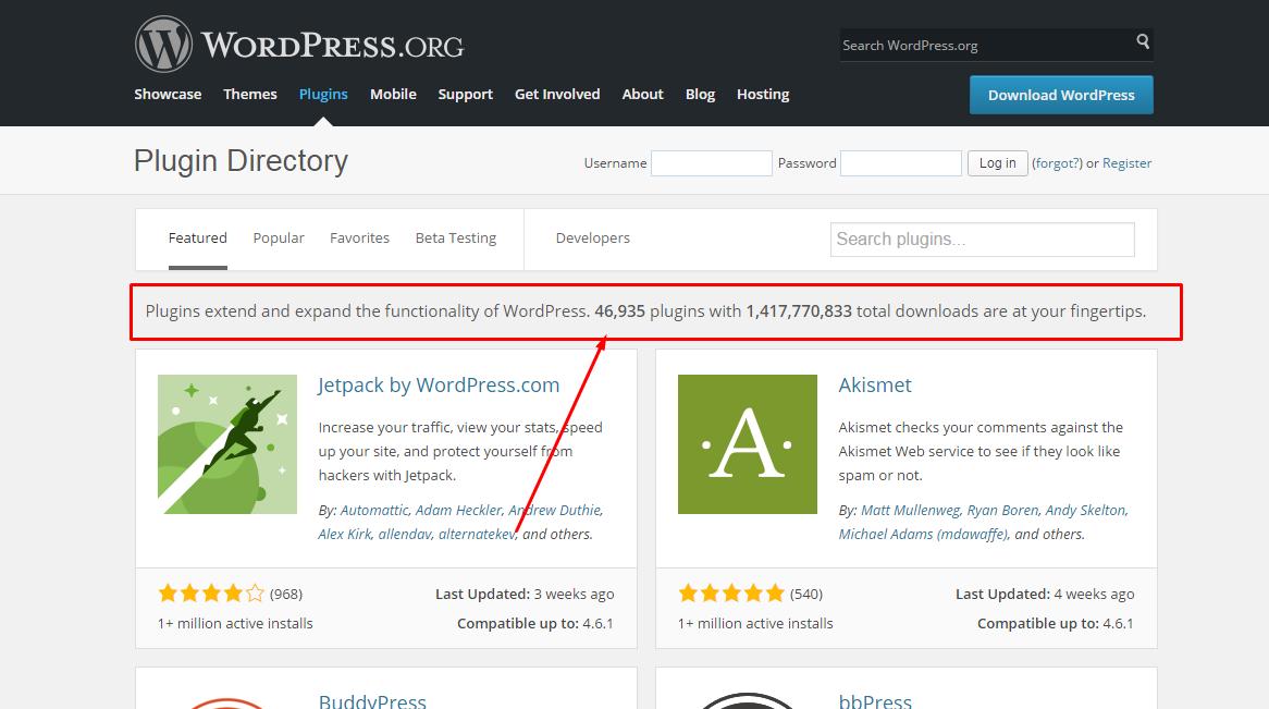 De 10 bedste SEO plugins til WordPress - 2016
