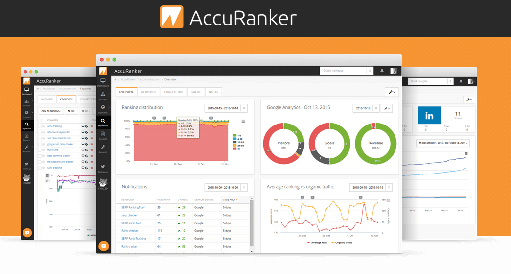 accuranker-keyword-rank-tracker-placeringer